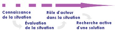 Analyse_transactionnelle